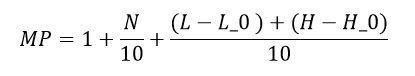 فرمول محاسبه جواز تجاری