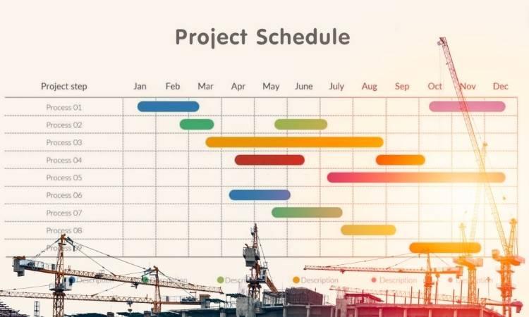 تصویر از برنامه زمانبندی پروژه ساختمانی اسکلت در متری چند
