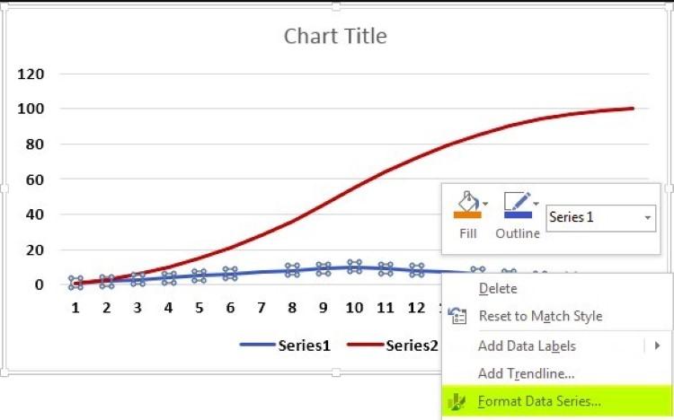رسم نمودار اس در اکسل و MSP (6)